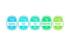 Odżywianie fact pakunku wektorowe etykietki z kaloriami i składnik informacją dzienny odżywczy składnik i kalorie ilustracji