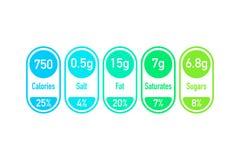 Odżywianie fact pakunku wektorowe etykietki z kaloriami i składnik informacją dzienny odżywczy składnik i kalorie royalty ilustracja