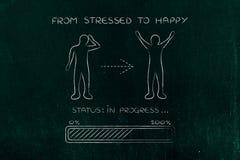 Od zaakcentowanego szczęśliwy: mężczyzna odmieniania postawa, postępu bar obrazy stock