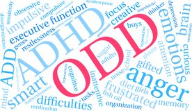 ODD Word Cloud. ODD ADHD word cloud on a white background Stock Photo