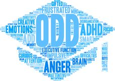 ODD Word Cloud. ODD ADHD word cloud on a white background Stock Images