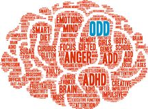 ODD Word Cloud. ODD ADHD word cloud on a white background Stock Photos