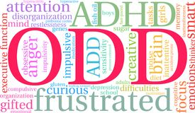 ODD Word Cloud illustration de vecteur