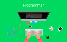 Odgórnego widoku elementu programisty płaski projekt na zielonym tle Zdjęcie Royalty Free