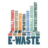 odpady Pisać na maszynie Infographic pojęcie Zdjęcie Stock