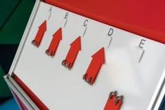 Odpowiadać deskowy z czerwonymi strzała dla edukacyjnej aktywności w clas obraz stock