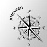Odpowiedź pisać na boku kompas Zdjęcie Royalty Free