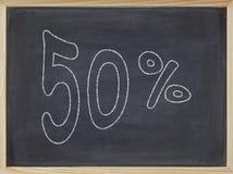 Odsetek pisać na blackboard Obrazy Stock