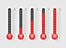 Odsetka termometr Temperaturowi termometry z odsetek skalą Cieplarek zastępc pomiaru biznesowy wektor odizolowywający ilustracja wektor
