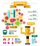 Odżywiania jedzenia infographics Obrazy Stock