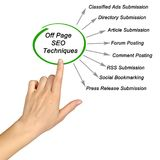 Off Page SEO Techniques. Woman Presenting Off Page SEO Techniques stock image