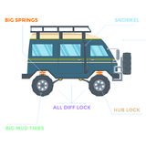 Off-road Vehicle Van with mud tire. Vector Stock Images