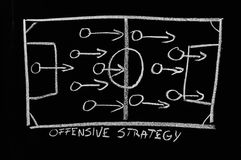 Offensive strategy on chalkboard Stock Image