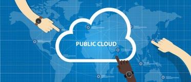 Offentligt moln inom en företagssymbol av globalt klara av för datalagerhand royaltyfri illustrationer