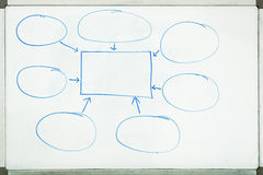 Office board to draw a graph. Stock Images