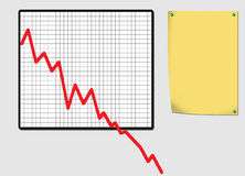 Office noticeboard - downward graph and poster Royalty Free Stock Image