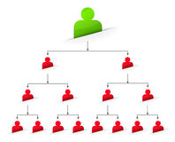 Office organization tree chart. Office organizational corporate hierarchy tree chart of a company - people symbol Stock Photography