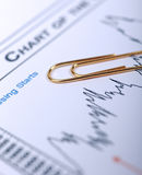 Office paperclip and financial chart. Golden paperclip laying on financial chart Stock Photo