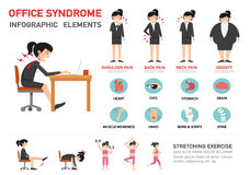 Office syndrome infographic,illustration. Office syndrome infographic,vector illustration Stock Photography