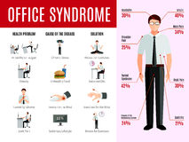 Office Syndrome Infographics Royalty Free Stock Image