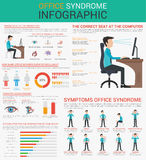 Office syndrome Infographics presentation design with graphics, diagrams, graphs. Concept Vector flat illustration. Presentation template Design. Wrong sitting Stock Photos