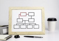 Office table with wooden frame, organization chart Stock Photos