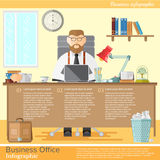 Office worker designer or freelancer for his work place with laptop. Flat business concept infographic.Office worker designer or freelancer for his work place Royalty Free Stock Photography