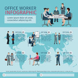 Office Worker Infographics Stock Photo