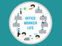 Office worker life , routine , clock Stock Image