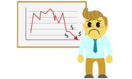 Officemen et mauvais panneau de provit de graphique Image stock