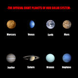 The official eight planets of our solar system Stock Photo