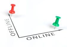 Offline and Online chart Stock Photos