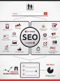 Offpage and Onpage SEO royalty free illustration