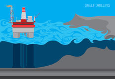Offshore drilling Royalty Free Stock Photos