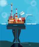 Offshore oil platform design concept set with petroleum. Helipad, cranes, derrick, hull column, lifeboat Stock Photo