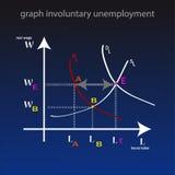 Ofrivillig arbetslöshet för graf Arkivfoton