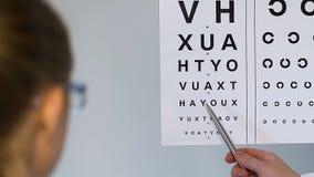 Oftalmologista que verifica a visão paciente fêmea, queixas da visão danificada video estoque