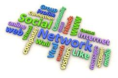 Ogólnospołeczna sieci słowa chmura Zdjęcia Stock