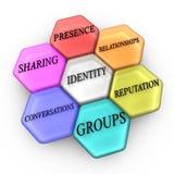 ogólnospołeczna sieci struktura ilustracja wektor
