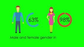 Ogólnospołeczni środki mężczyzna i kobieta infographic ilustracja wektor