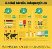 Ogólnospołeczny Medialny Infographic szablon Obraz Royalty Free