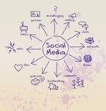 Ogólnospołeczny medialny pojęcie Fotografia Royalty Free