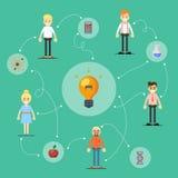 Ogólnospołeczny sieci i pracy zespołowej sztandar ilustracja wektor