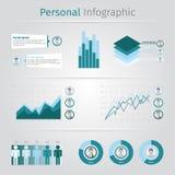 Ogłoszenie towarzyskie infographic Zdjęcie Stock