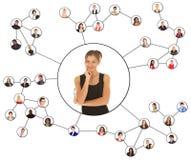 Ogólnospołeczne Sieci Obraz Royalty Free