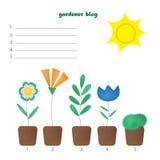 Ogrodniczka blog z linią dla wejścia Fotografia Stock