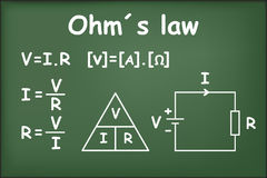 Ohm law on green chalkboard  Royalty Free Stock Image