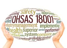 OHSAS 18001 word cloud hand sphere concept