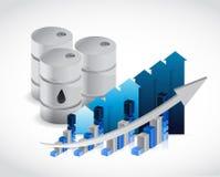 oil barrel business graph illustration Stock Images