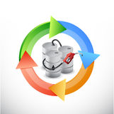 oil barrel color cycle illustration design Stock Photo